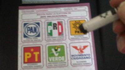 El significado de los resultados electorales en México