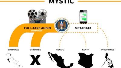 """WikiLeaks potrebbe sganciare una """"bomba"""" da un momento all'altro"""