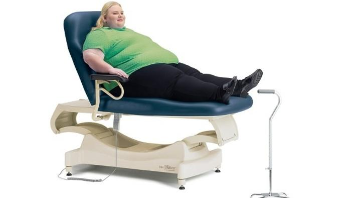 Fat-People Medical Equipment is on the Cusp of a Boom