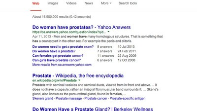It's Time to Learn About the Female Prostate
