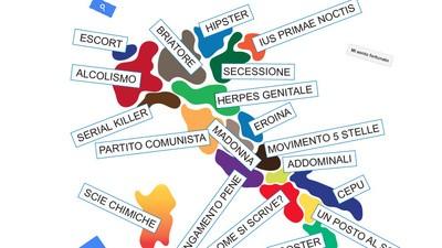 Cosa si può imparare dalle ricerche degli italiani su Google