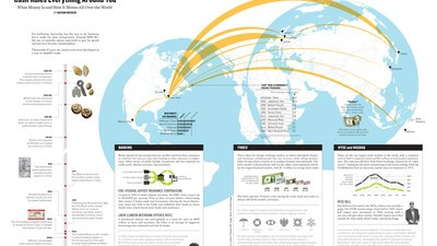 What Money Is and How It Moves All Over the World
