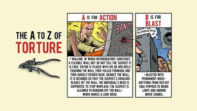 Una guía ilustrada de las torturas de la CIA de la A a la Z