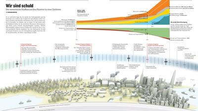 Wir sind schuld: Der menschliche Einfluss auf den Planeten in einer einzigen Infografik