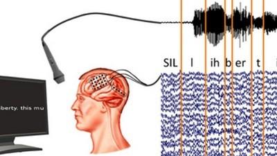 Il dispositivo che legge la mente e trascrive i pensieri