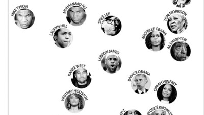 A Danish Newspaper Rated Black Celebrities on a Scale of Evil and Integration
