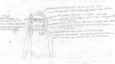 Testimonios de mujeres zetas: Juana