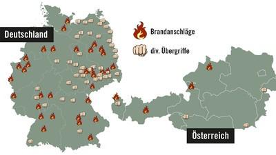 Warum brennen in Deutschland permanent Flüchtlingsheime – und in Österreich (noch) nicht?