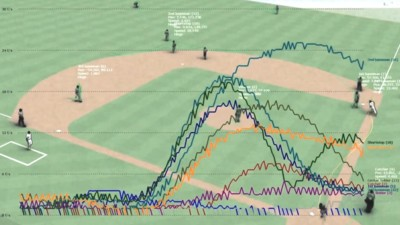 Future of the Game: Baseball's Latest Statistical Revolution