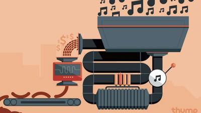 O Novo Jabá: Posições em Ranking de Música, PLaylists e Sucesso no EDM