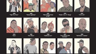 Das 'Rap Year Book' mit den besten Rapsongs von 1974 bis 2014