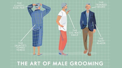 Männerpflege: The Art of Male Grooming nach Dan Jones