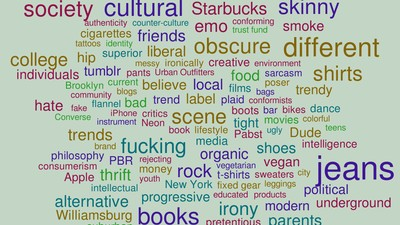 Defining 'Hipster'
