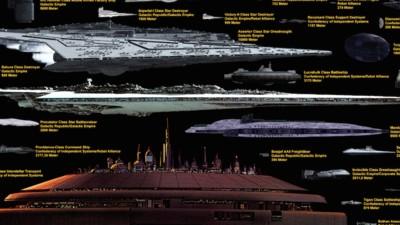 Nerd-Graphiker erschafft gigantische Vergleichskarte aller 'Star Wars'-Gefährte