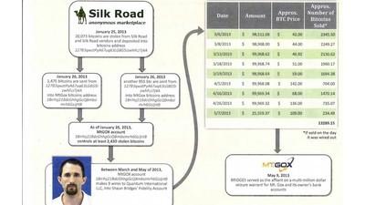 Great Moments in Shaun Bridges, a Corrupt Silk Road Investigator