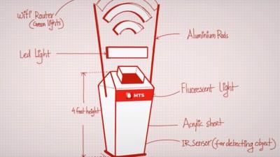 Este invento te permite cambiar basura por Wi-Fi en los festivales