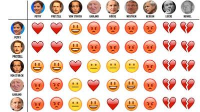Diese Rechtspopulisten haben sich nicht mehr lieb – Die ultimative AfD-Beziehungsgrafik