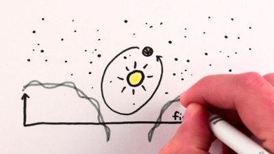 So leicht verständlich wurde noch nie erklärt, was Gravitationswellen sind